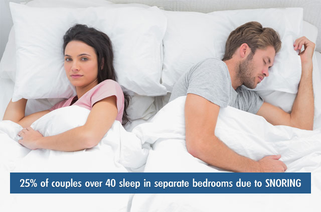 25 percent of couples over 40 sleep in separate bedrooms
